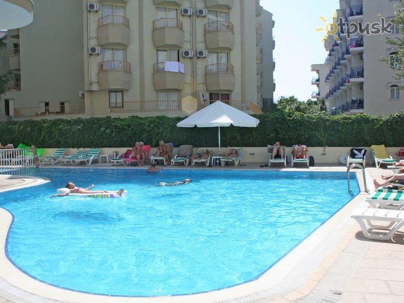 Отель Cihanturk Hotel 3* Мармарис Турция