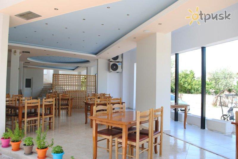 Фото отеля Nebo 3* Ксамил Албания